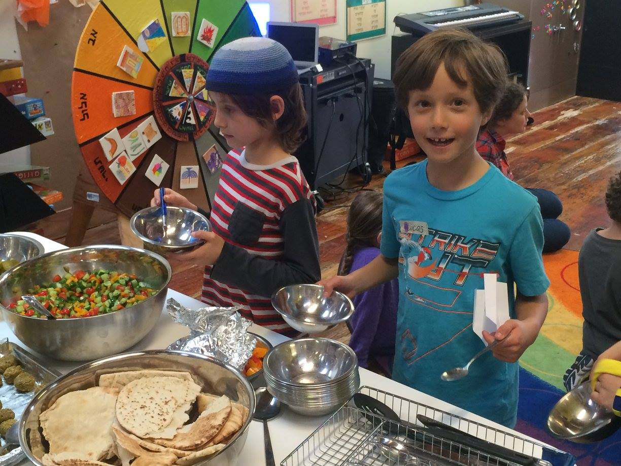 A Jewish Learning Innovation Corps: A Proof-of- Concept at Edah